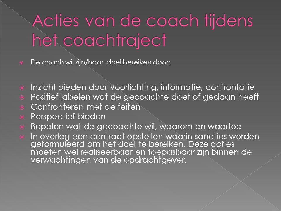 Acties van de coach tijdens het coachtraject