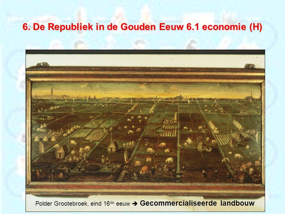 6. De Republiek in de Gouden Eeuw 6.1 economie (H)