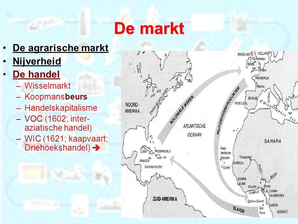 De markt De agrarische markt Nijverheid De handel Wisselmarkt