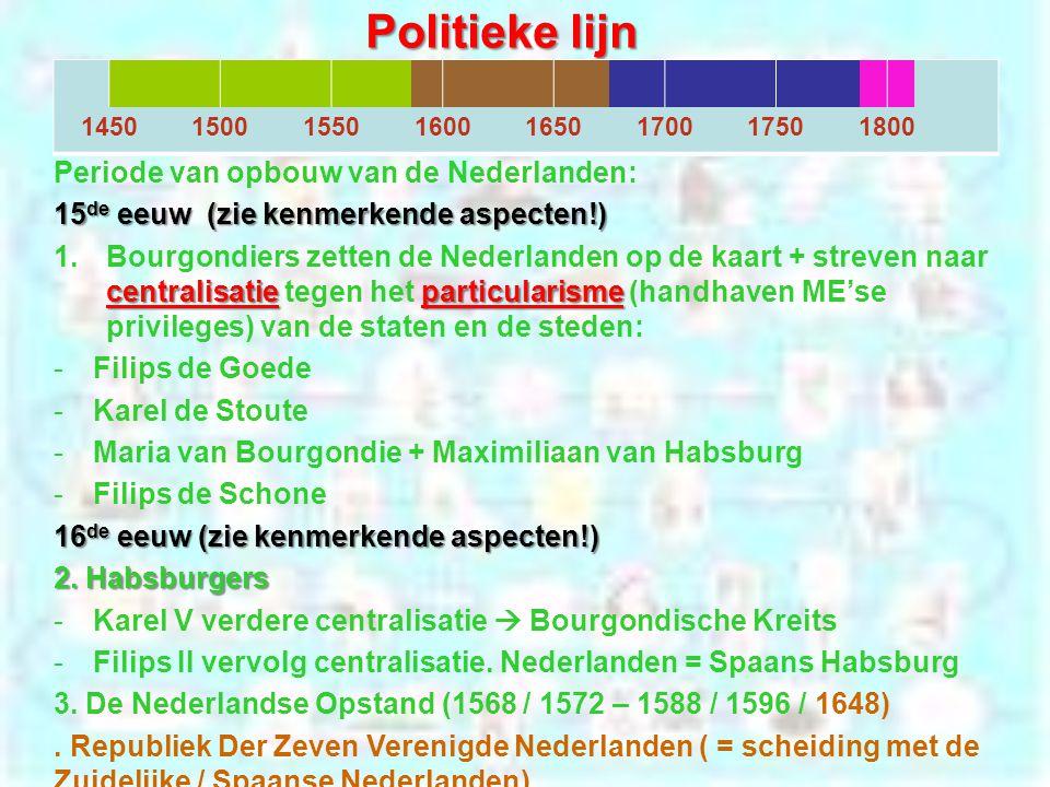 Politieke lijn Periode van opbouw van de Nederlanden: