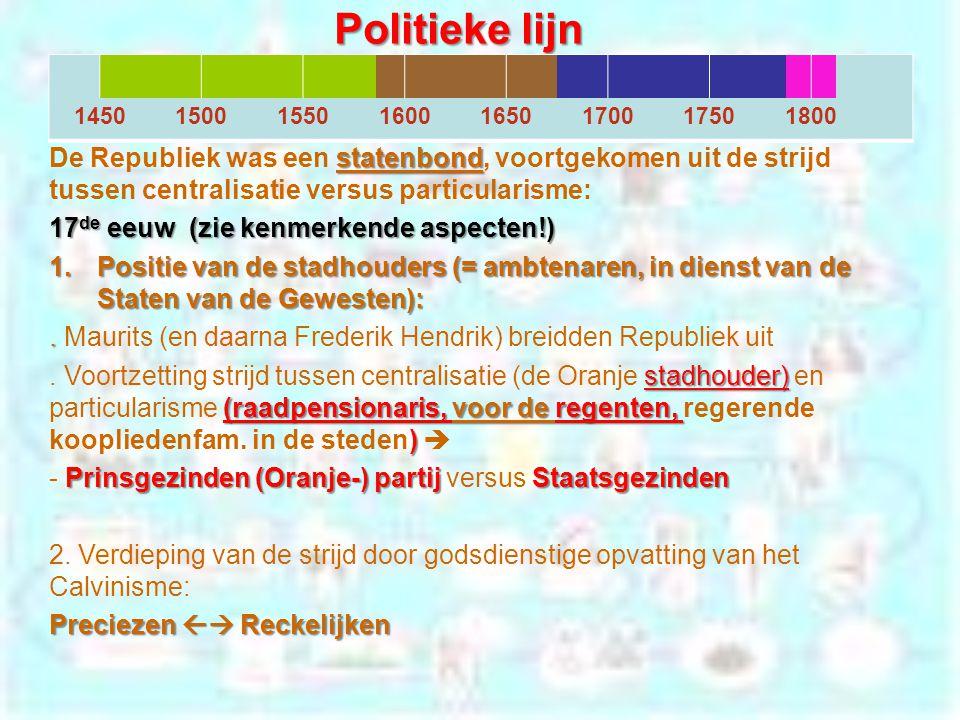 Politieke lijn 1450. 1500. 1550. 1600. 1650. 1700. 1750. 1800.