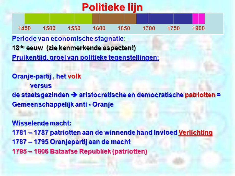 Politieke lijn Periode van economische stagnatie:
