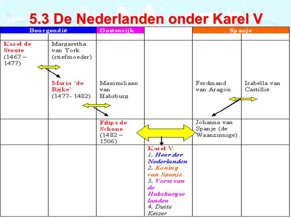 5.3 De Nederlanden onder Karel V