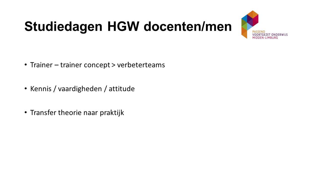 Studiedagen HGW docenten/mentoren
