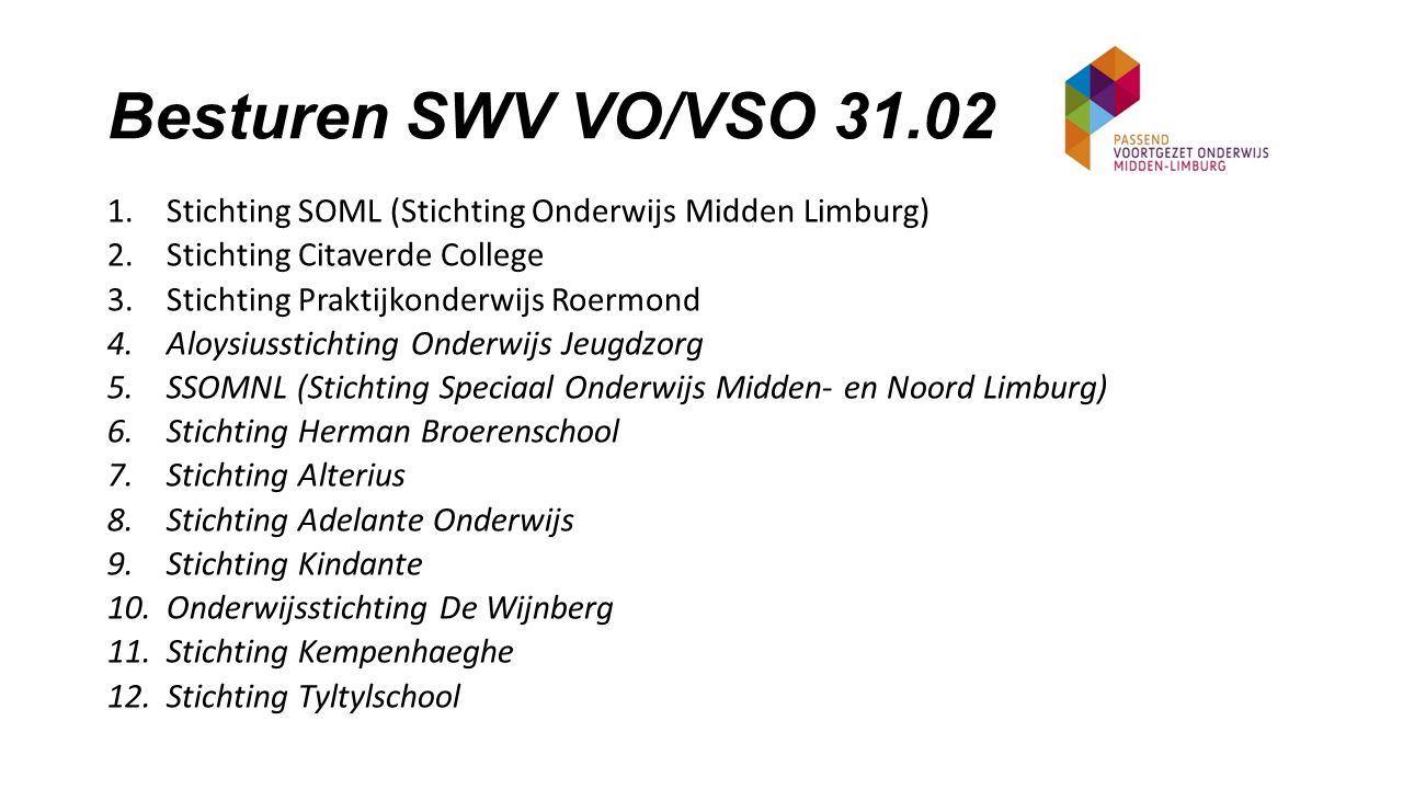Besturen SWV VO/VSO 31.02 Stichting SOML (Stichting Onderwijs Midden Limburg) Stichting Citaverde College.
