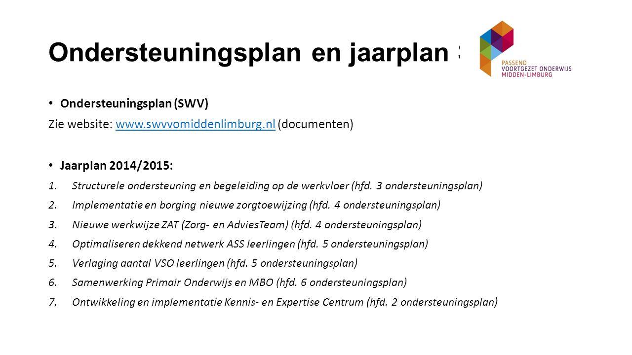 Ondersteuningsplan en jaarplan SWV