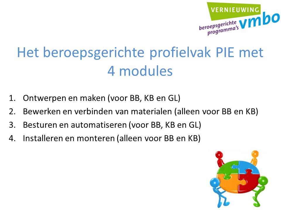 Het beroepsgerichte profielvak PIE met 4 modules