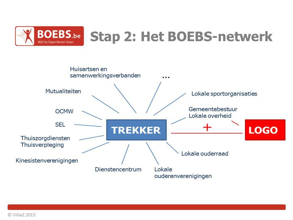 Stap 2: Het BOEBS-netwerk