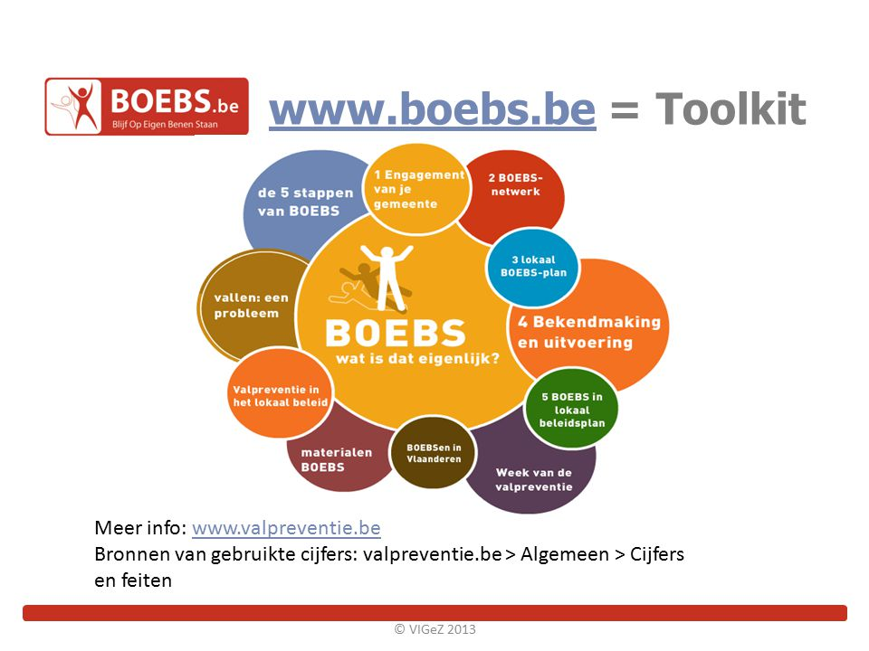 www.boebs.be = Toolkit Meer info: www.valpreventie.be