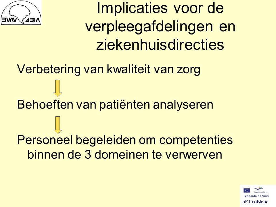 Implicaties voor de verpleegafdelingen en ziekenhuisdirecties