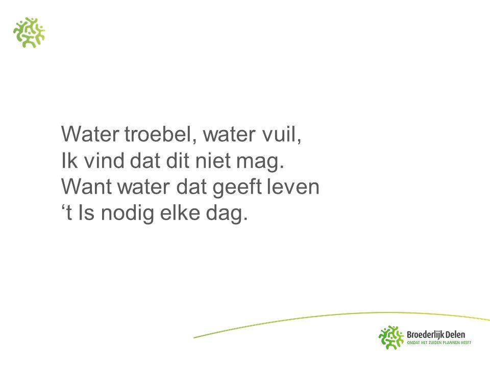 Water troebel, water vuil,