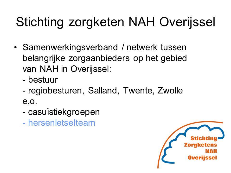 Stichting zorgketen NAH Overijssel
