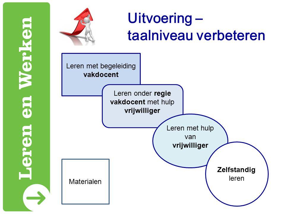 Uitvoering – taalniveau verbeteren
