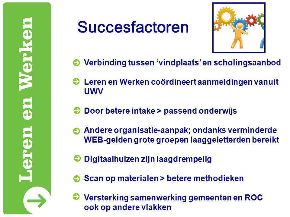 Succesfactoren Verbinding tussen 'vindplaats' en scholingsaanbod