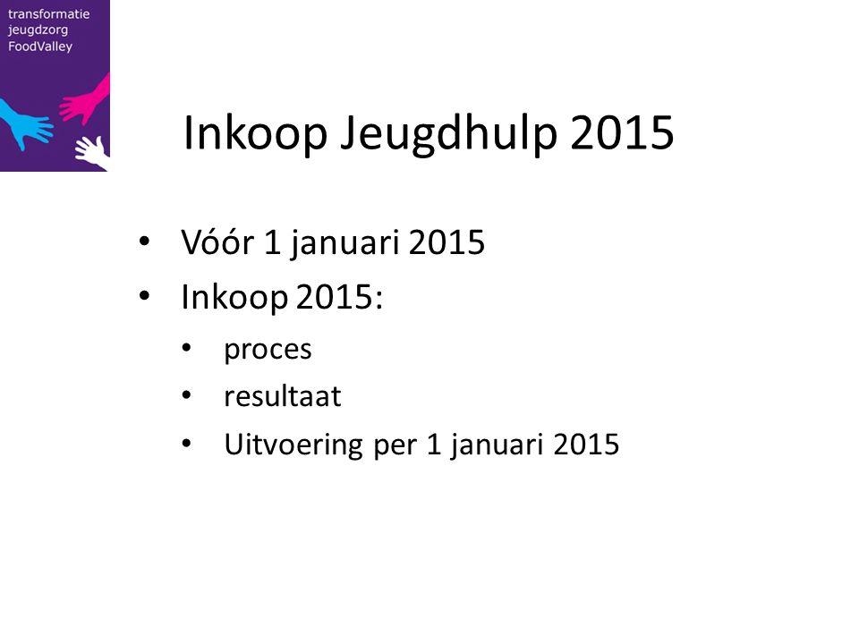 Inkoop Jeugdhulp 2015 Vóór 1 januari 2015 Inkoop 2015: proces