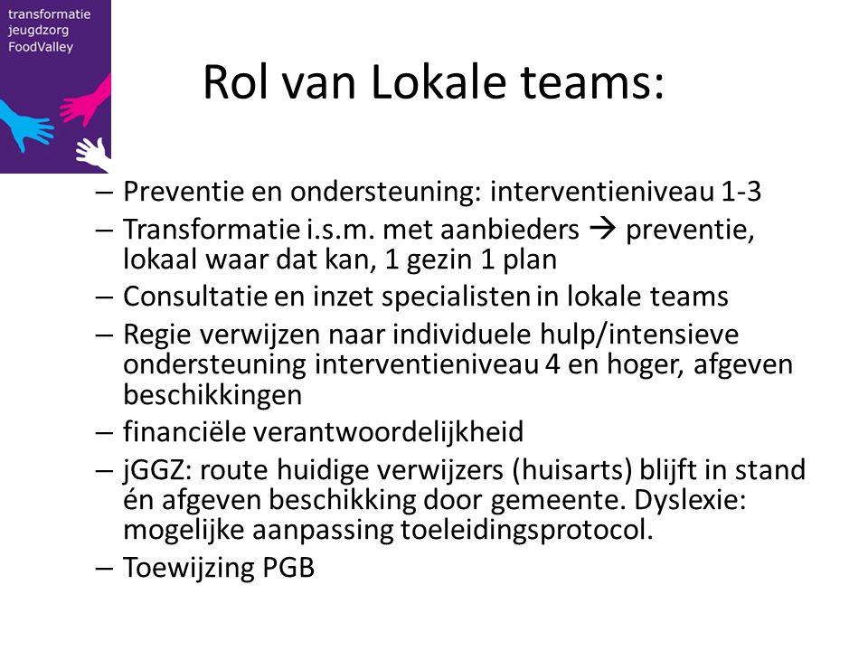 Rol van Lokale teams: Preventie en ondersteuning: interventieniveau 1-3.