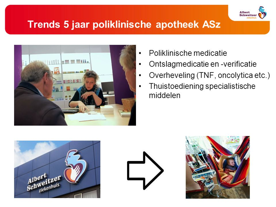 Trends 5 jaar poliklinische apotheek ASz