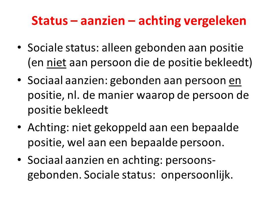 Status – aanzien – achting vergeleken