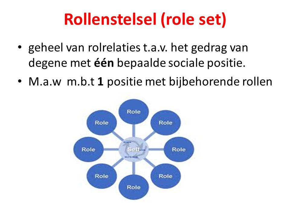 Rollenstelsel (role set)
