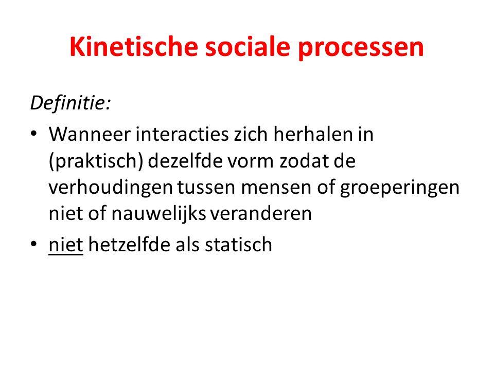 Kinetische sociale processen