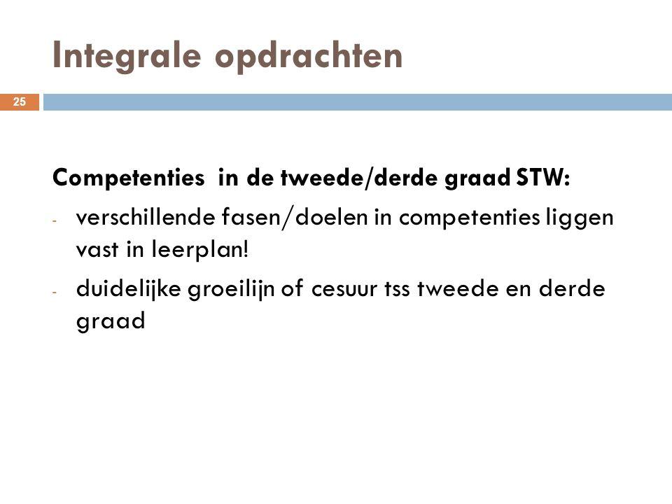 Integrale opdrachten Competenties in de tweede/derde graad STW: