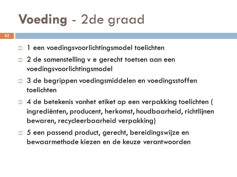 Voeding - 2de graad 1 een voedingsvoorlichtingsmodel toelichten