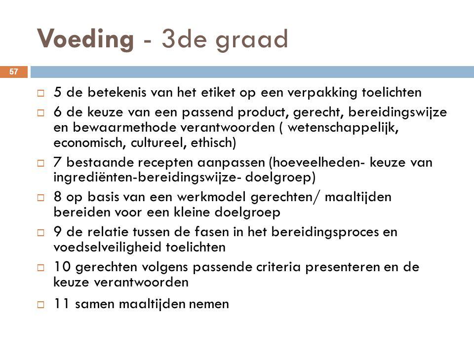 Voeding - 3de graad 5 de betekenis van het etiket op een verpakking toelichten.