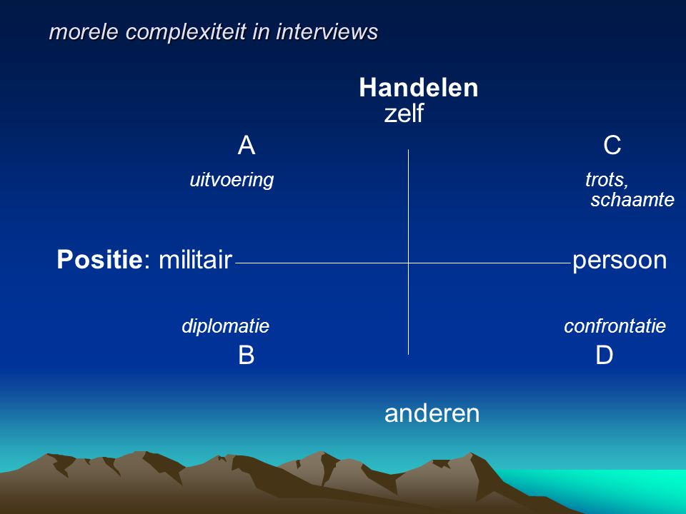morele complexiteit in interviews
