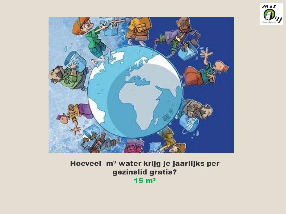 Hoeveel m³ water krijg je jaarlijks per gezinslid gratis