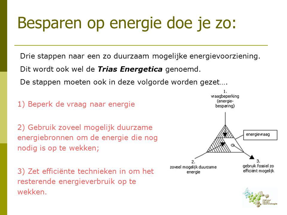 Besparen op energie doe je zo: