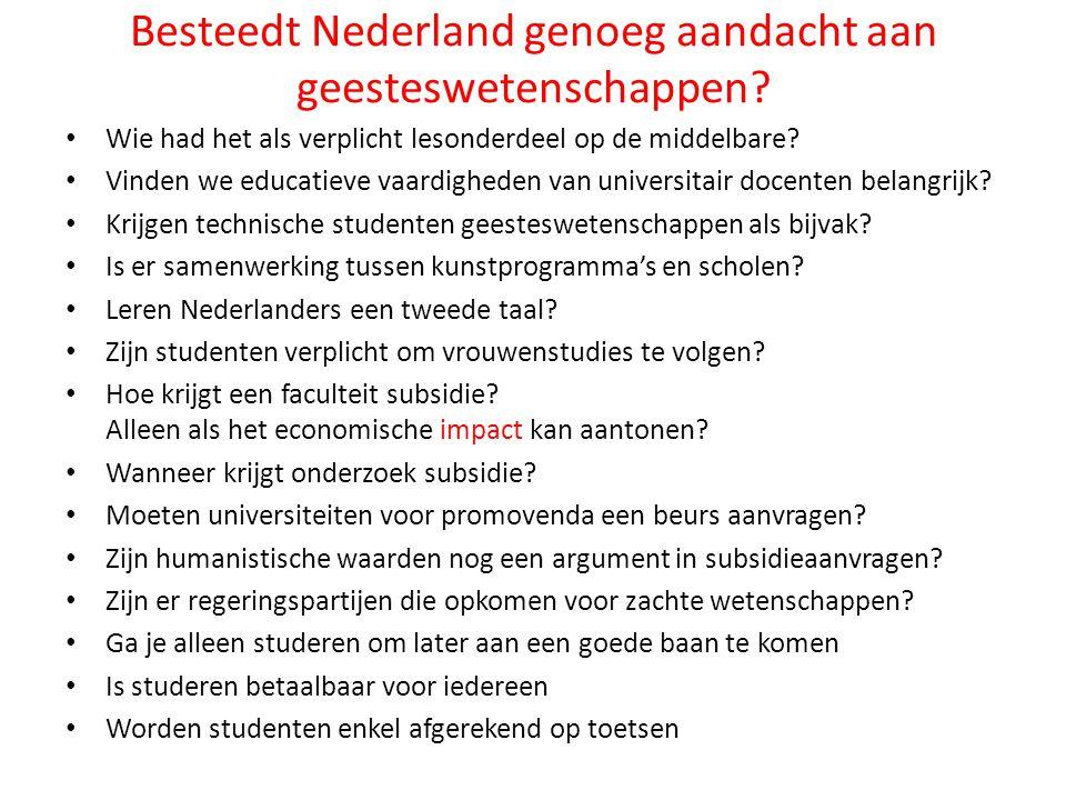 Besteedt Nederland genoeg aandacht aan geesteswetenschappen
