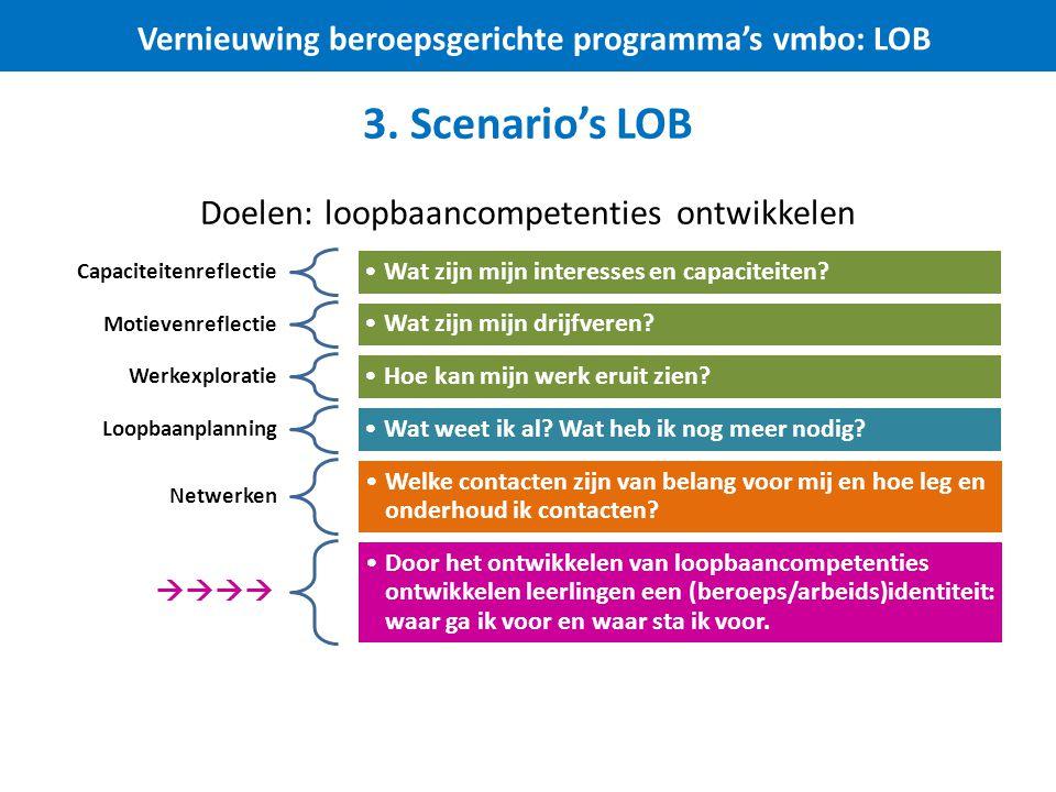 3. Scenario's LOB Doelen: loopbaancompetenties ontwikkelen