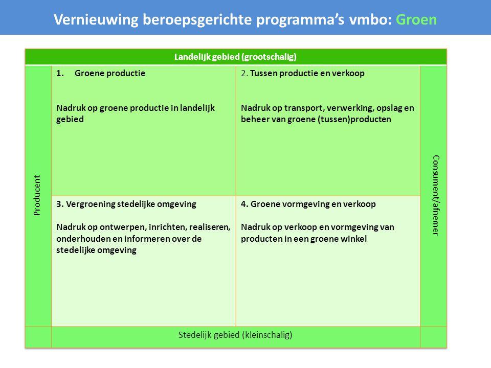 Vernieuwing beroepsgerichte programma's vmbo: Groen