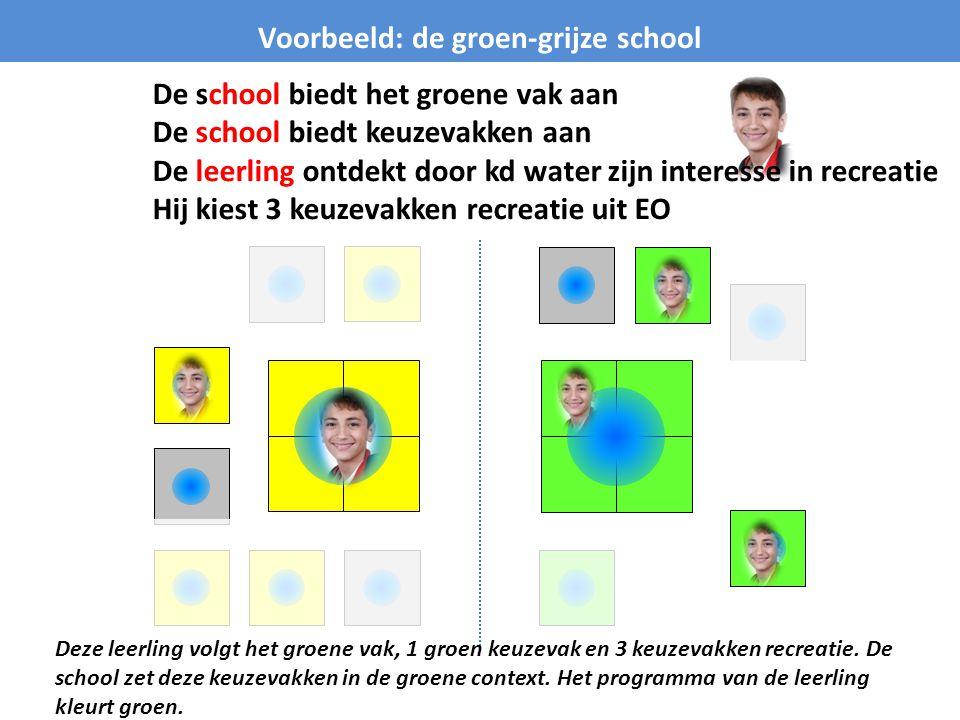 Voorbeeld: de groen-grijze school
