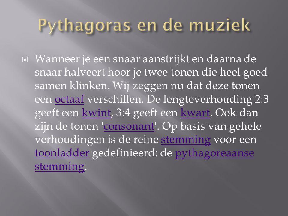 Pythagoras en de muziek