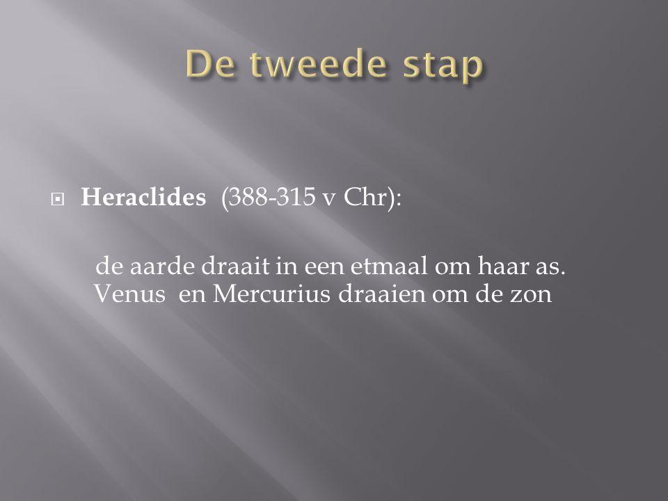 De tweede stap Heraclides (388-315 v Chr):