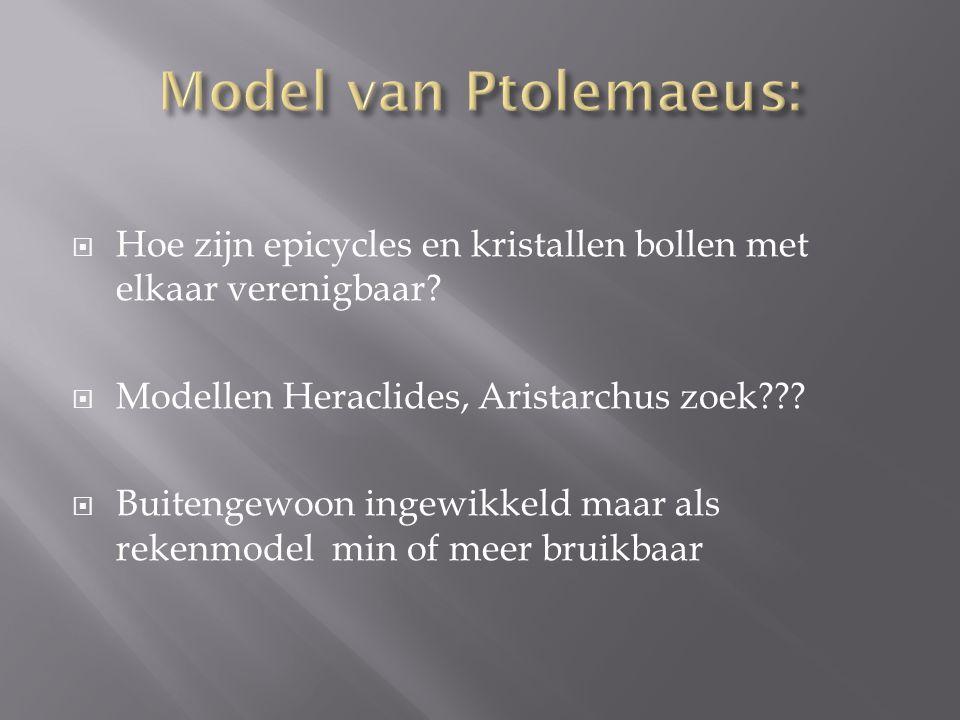 Model van Ptolemaeus: Hoe zijn epicycles en kristallen bollen met elkaar verenigbaar Modellen Heraclides, Aristarchus zoek
