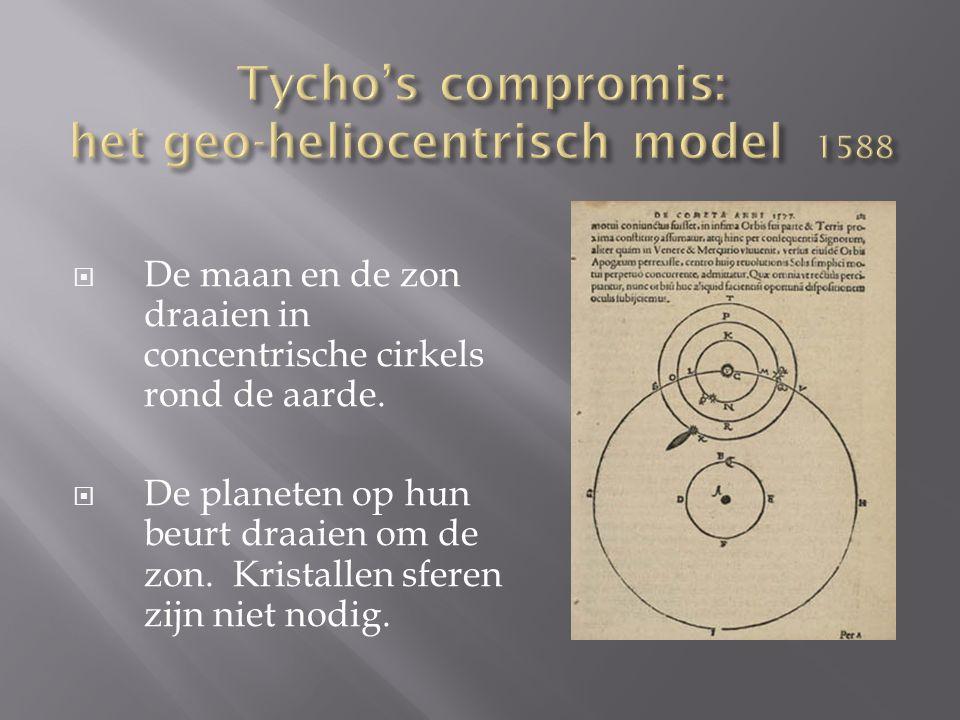 Tycho's compromis: het geo-heliocentrisch model 1588
