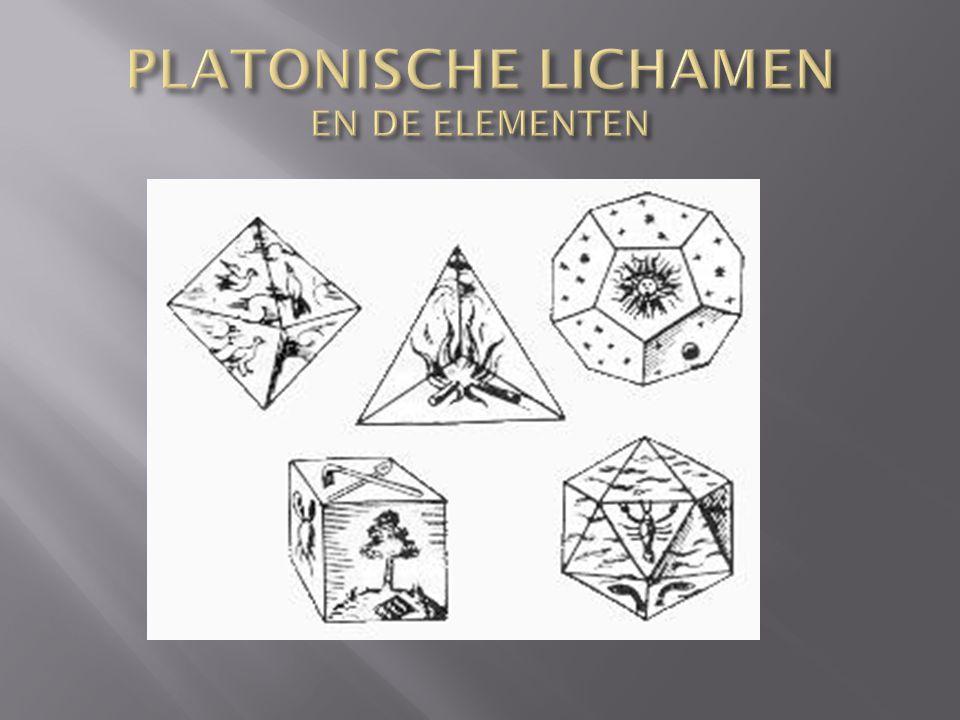 PLATONISCHE LICHAMEN EN DE ELEMENTEN