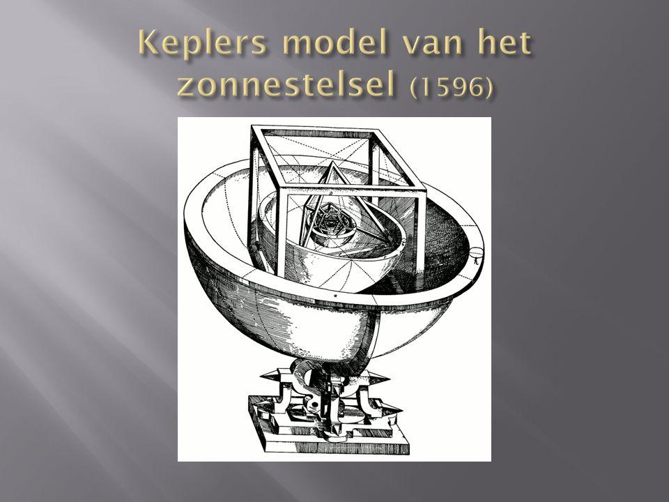 Keplers model van het zonnestelsel (1596)