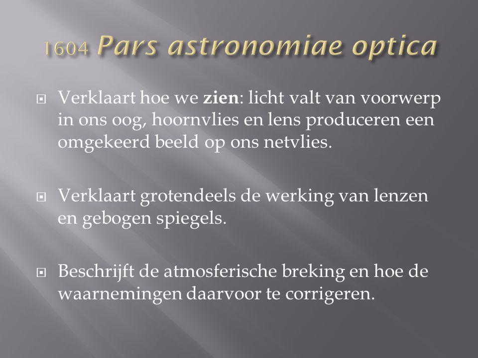 1604 Pars astronomiae optica