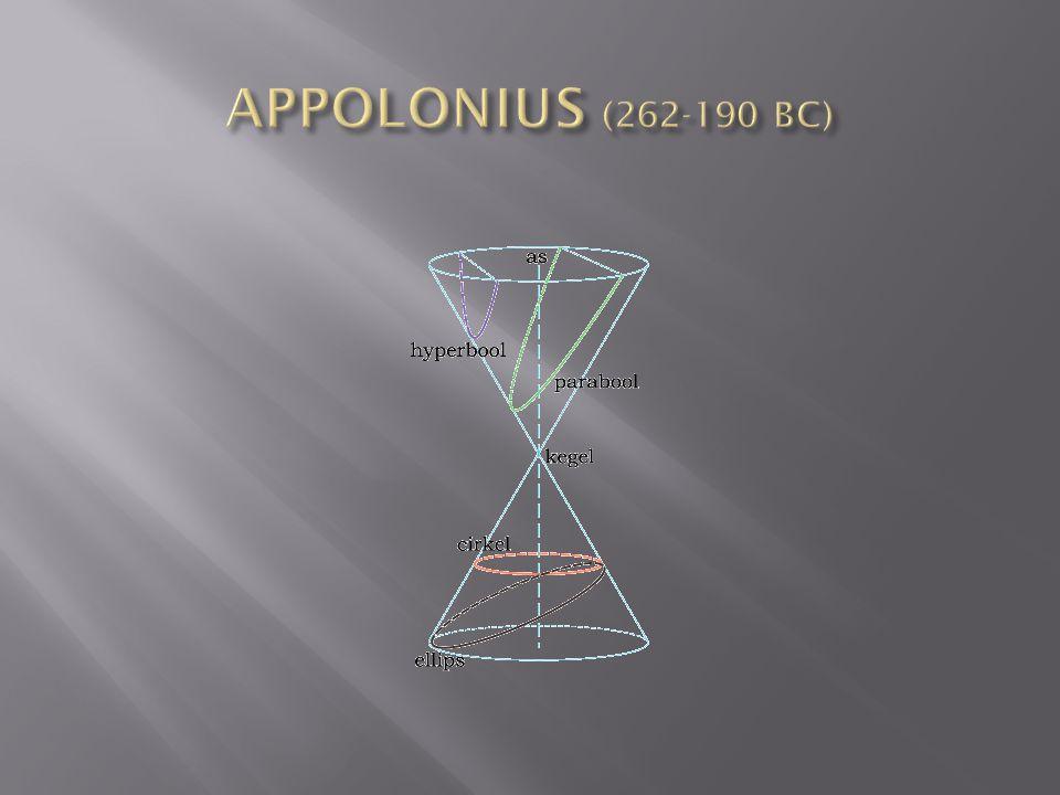 APPOLONIUS (262-190 BC)