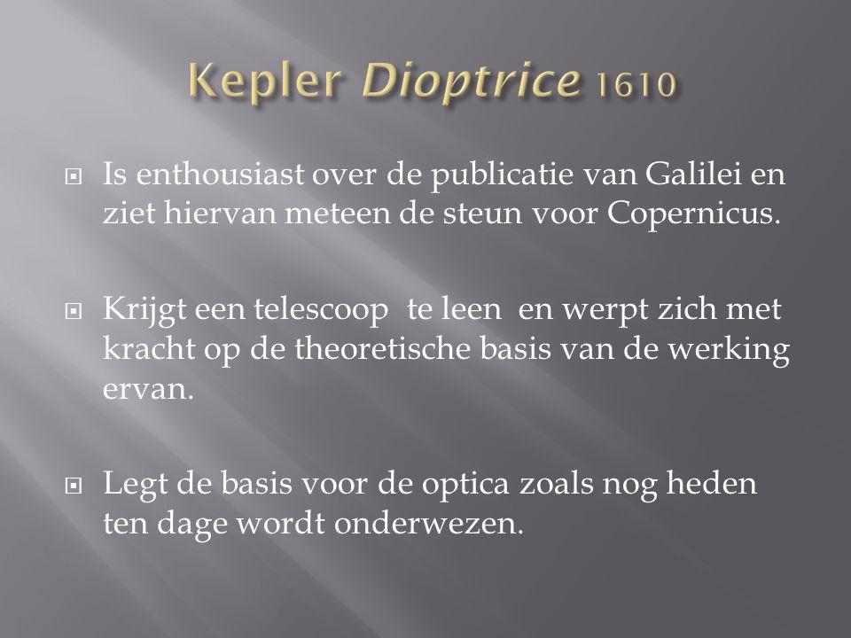 Kepler Dioptrice 1610 Is enthousiast over de publicatie van Galilei en ziet hiervan meteen de steun voor Copernicus.