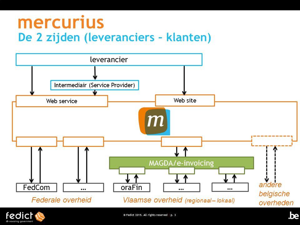 mercurius De 2 zijden (leveranciers – klanten) leverancier