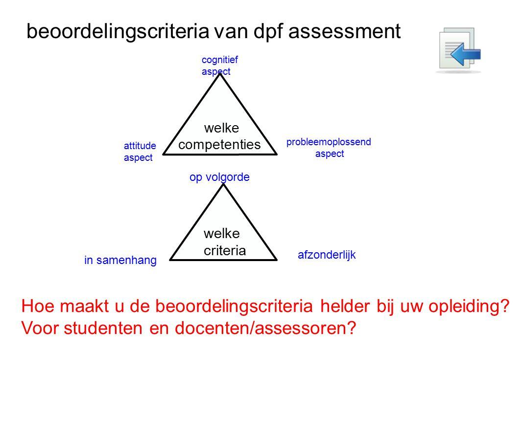 beoordelingscriteria van dpf assessment
