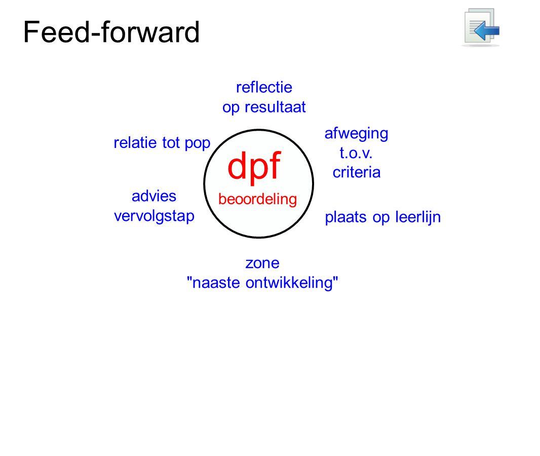 dpf Feed-forward reflectie op resultaat afweging t.o.v. criteria