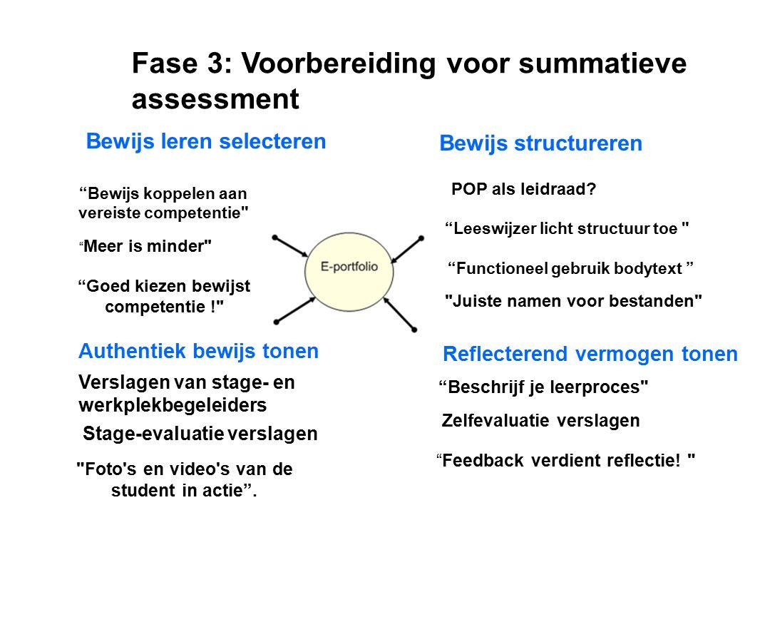 Fase 3: Voorbereiding voor summatieve assessment