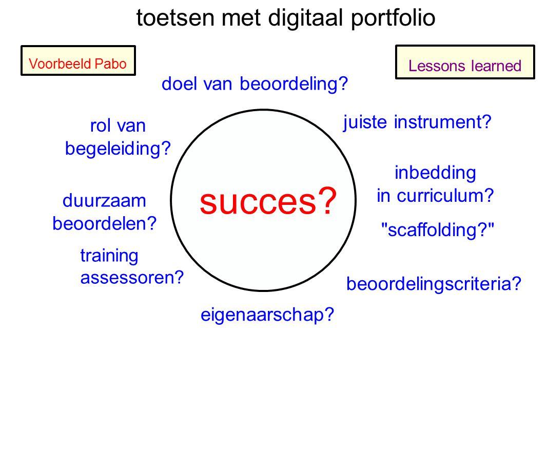 succes toetsen met digitaal portfolio doel van beoordeling
