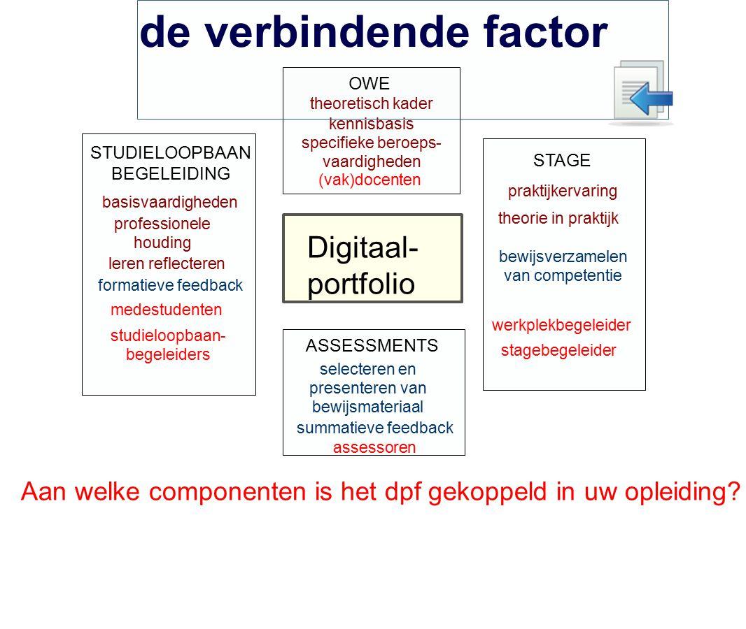 de verbindende factor Digitaal-portfolio