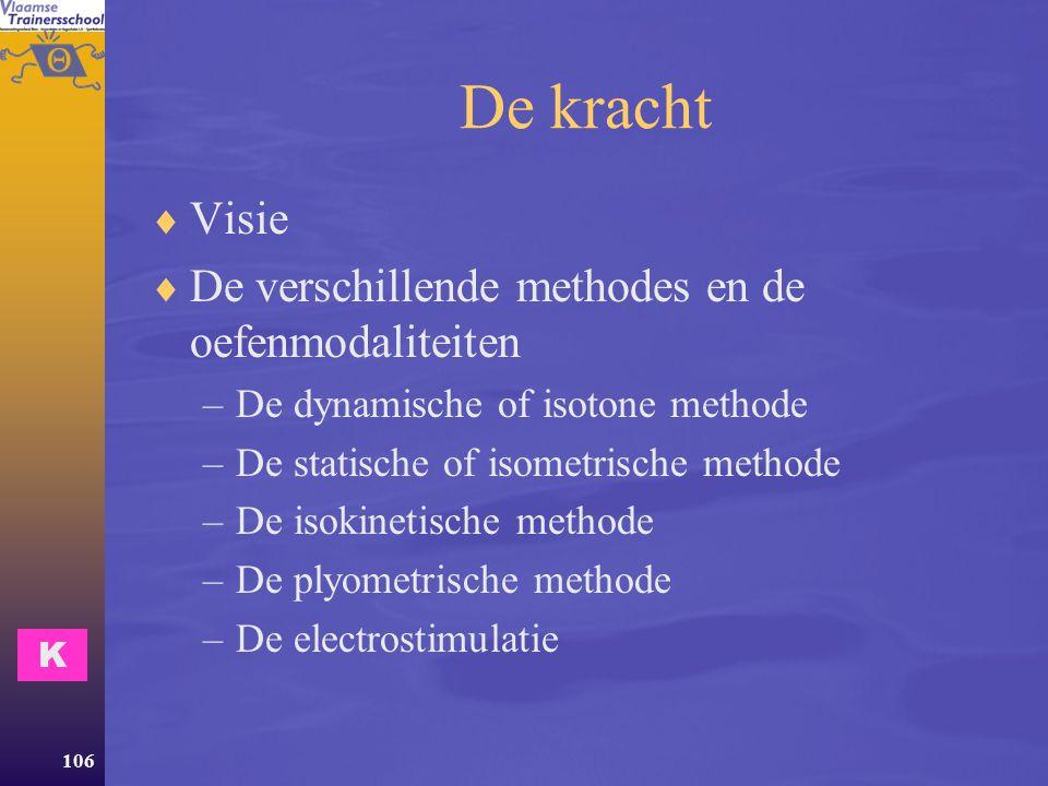 De kracht Visie De verschillende methodes en de oefenmodaliteiten